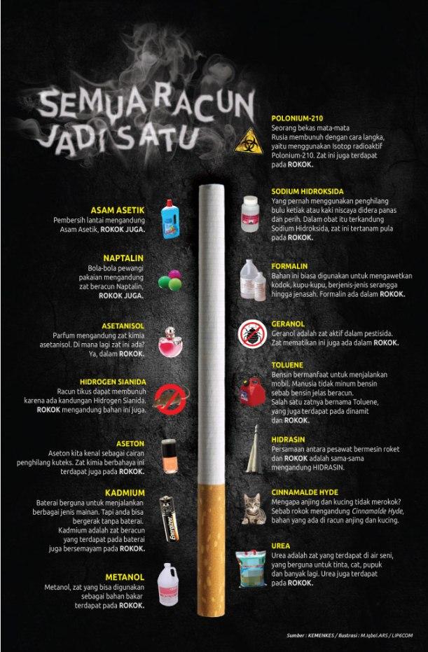 Racun pada sebatang rokok